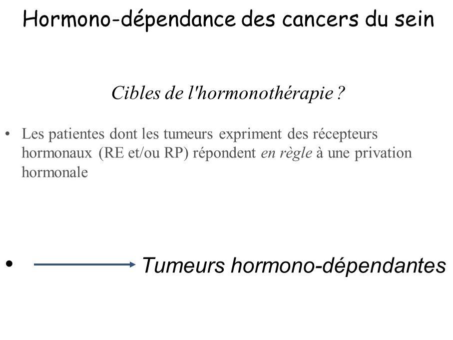 Hormono-dépendance des cancers du sein Cibles de l hormonothérapie