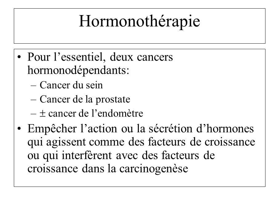 Hormonothérapie Pour l'essentiel, deux cancers hormonodépendants:
