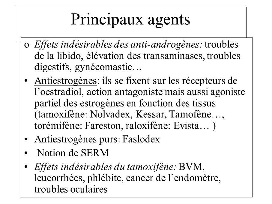 Principaux agents Effets indésirables des anti-androgènes: troubles de la libido, élévation des transaminases, troubles digestifs, gynécomastie…