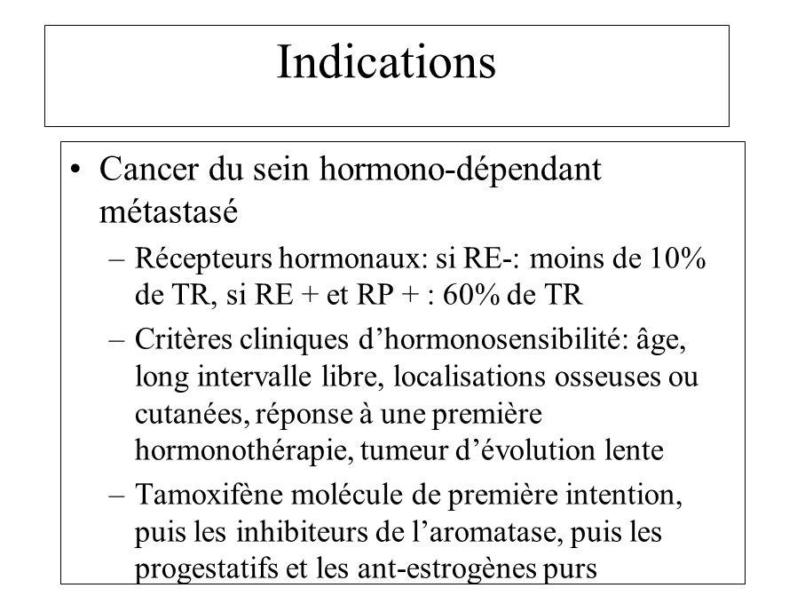 Indications Cancer du sein hormono-dépendant métastasé