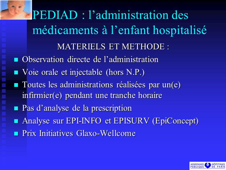 PEDIAD : l'administration des médicaments à l'enfant hospitalisé