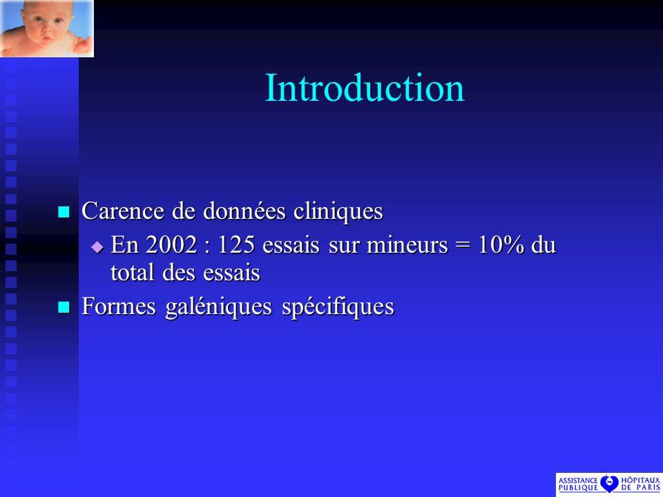 Introduction Carence de données cliniques
