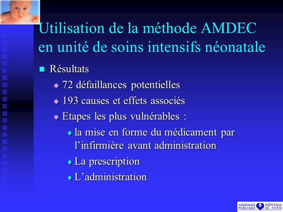 Utilisation de la méthode AMDEC en unité de soins intensifs néonatale