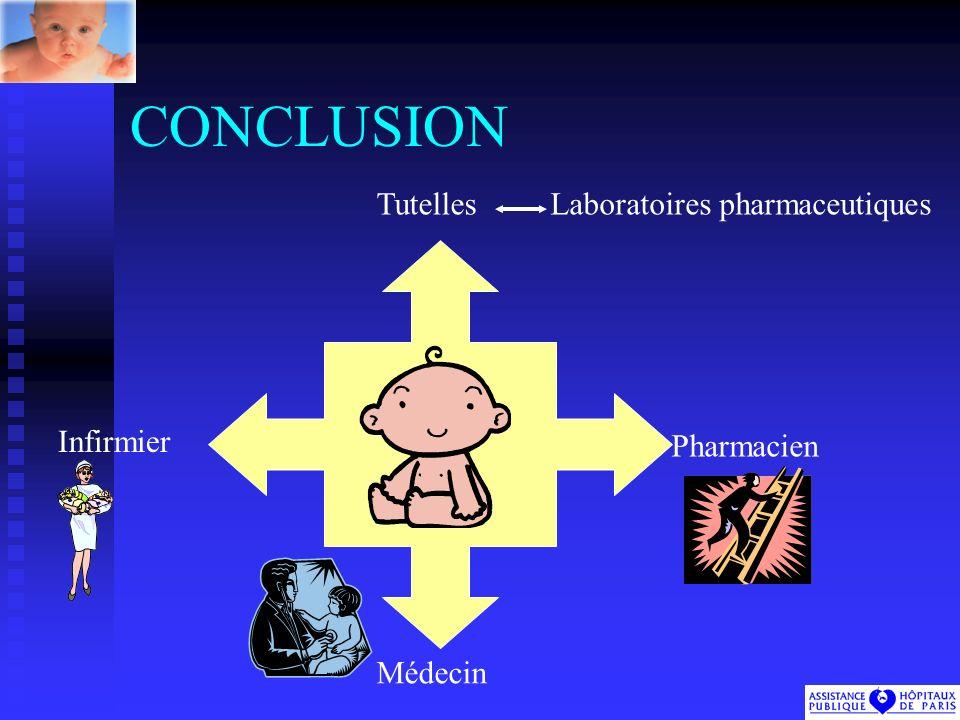 CONCLUSION Tutelles Laboratoires pharmaceutiques Infirmier Pharmacien
