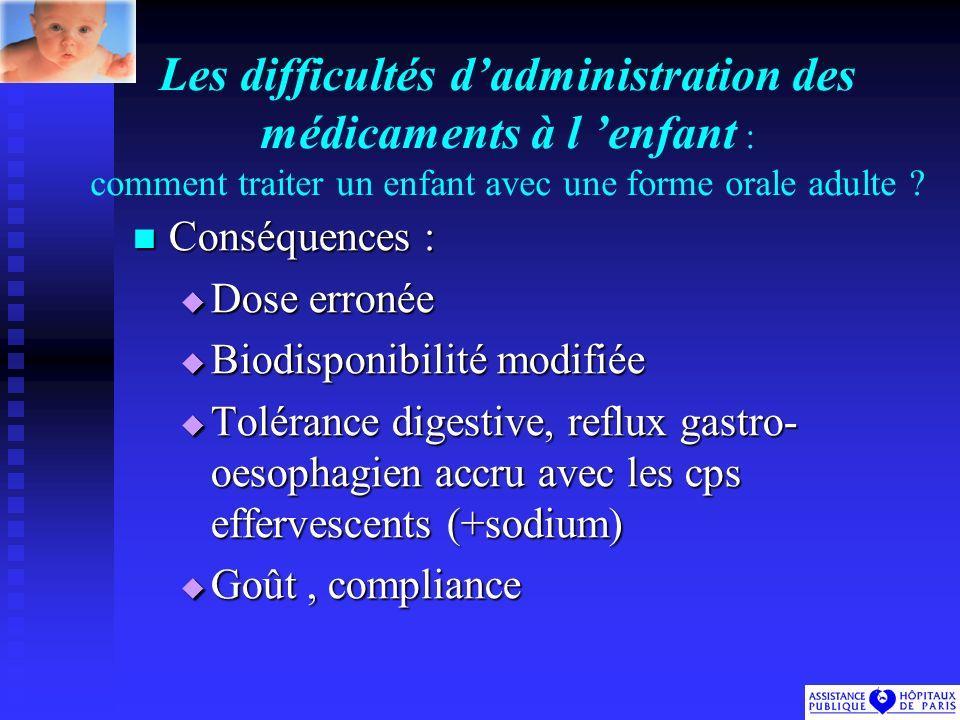 Les difficultés d'administration des médicaments à l 'enfant : comment traiter un enfant avec une forme orale adulte