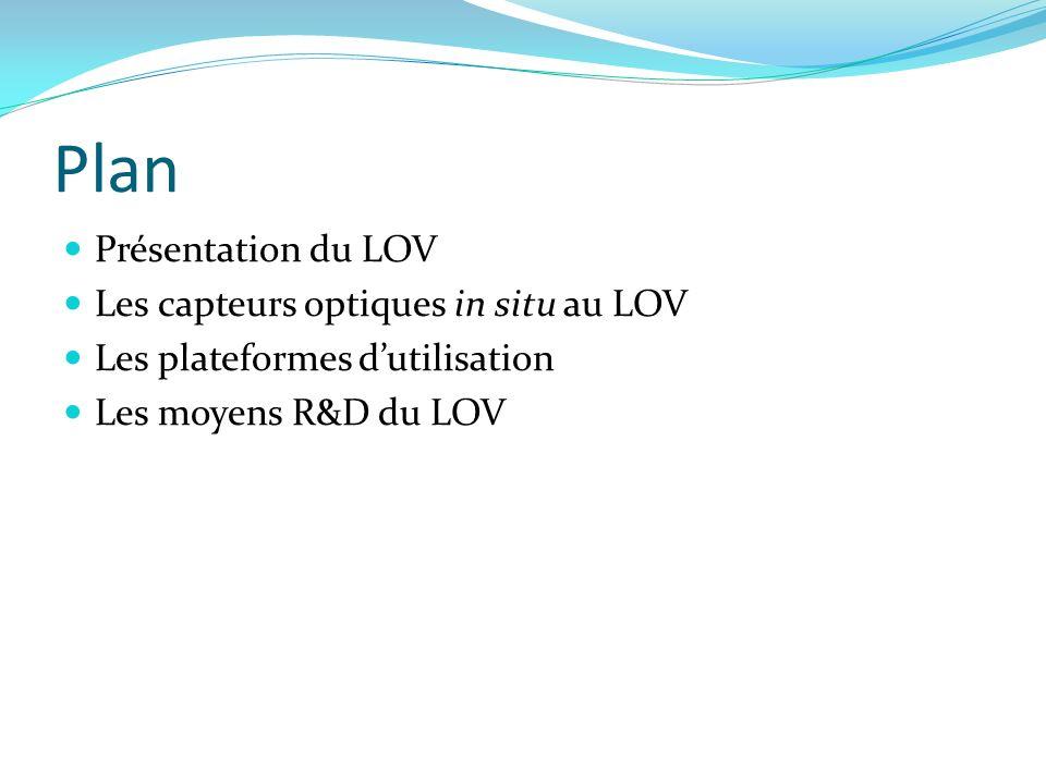 Plan Présentation du LOV Les capteurs optiques in situ au LOV