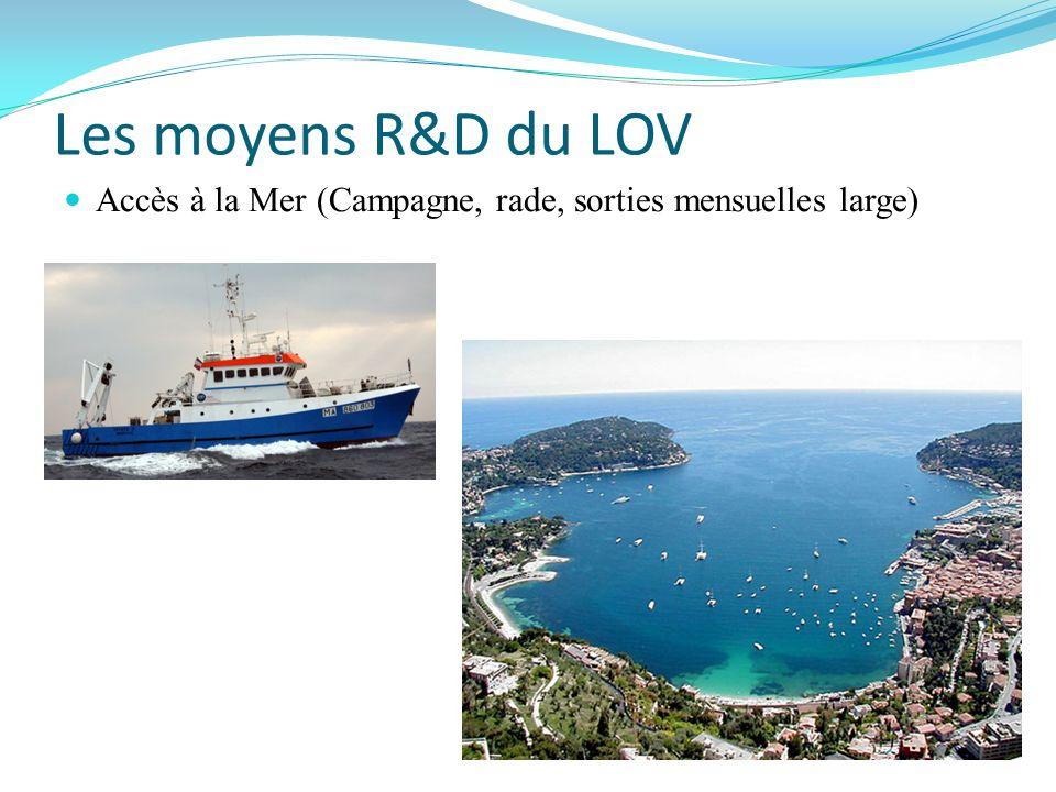 Les moyens R&D du LOV Accès à la Mer (Campagne, rade, sorties mensuelles large)