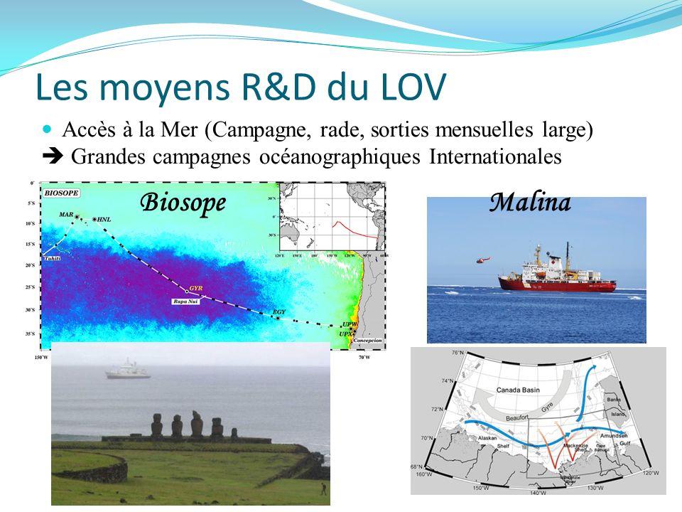 Les moyens R&D du LOV Biosope Malina