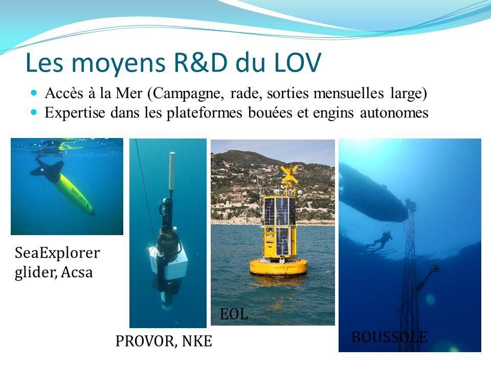 Les moyens R&D du LOV Accès à la Mer (Campagne, rade, sorties mensuelles large) Expertise dans les plateformes bouées et engins autonomes.