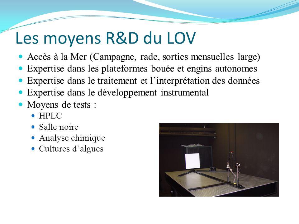 Les moyens R&D du LOV Accès à la Mer (Campagne, rade, sorties mensuelles large) Expertise dans les plateformes bouée et engins autonomes.