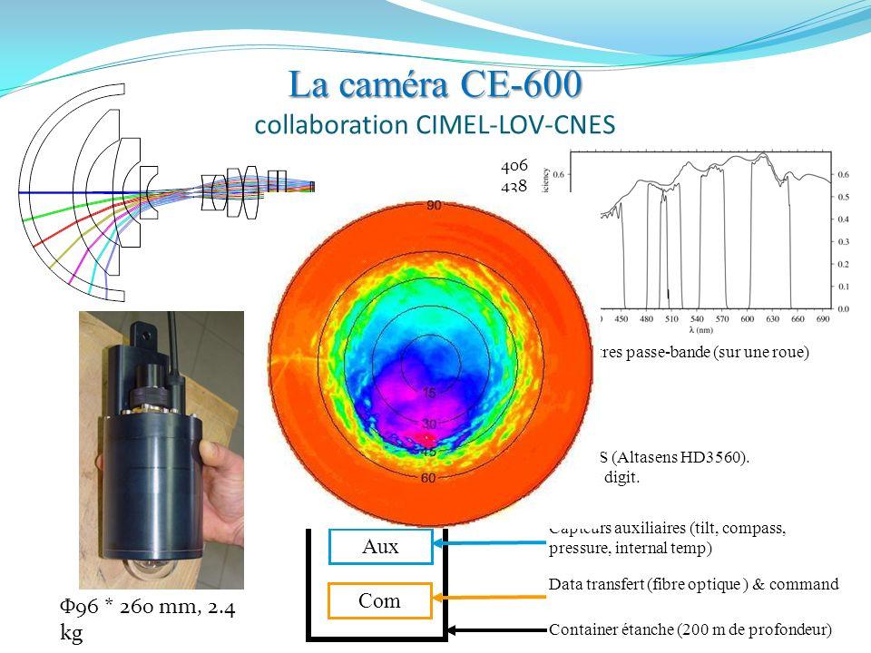 La caméra CE-600 collaboration CIMEL-LOV-CNES