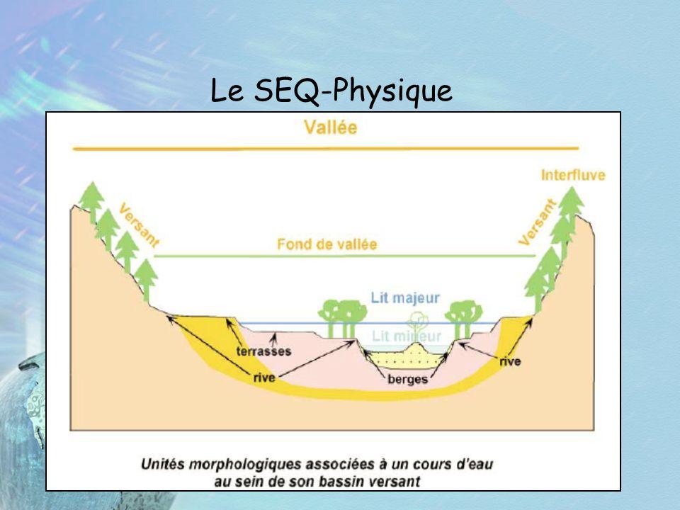 Le SEQ-Physique