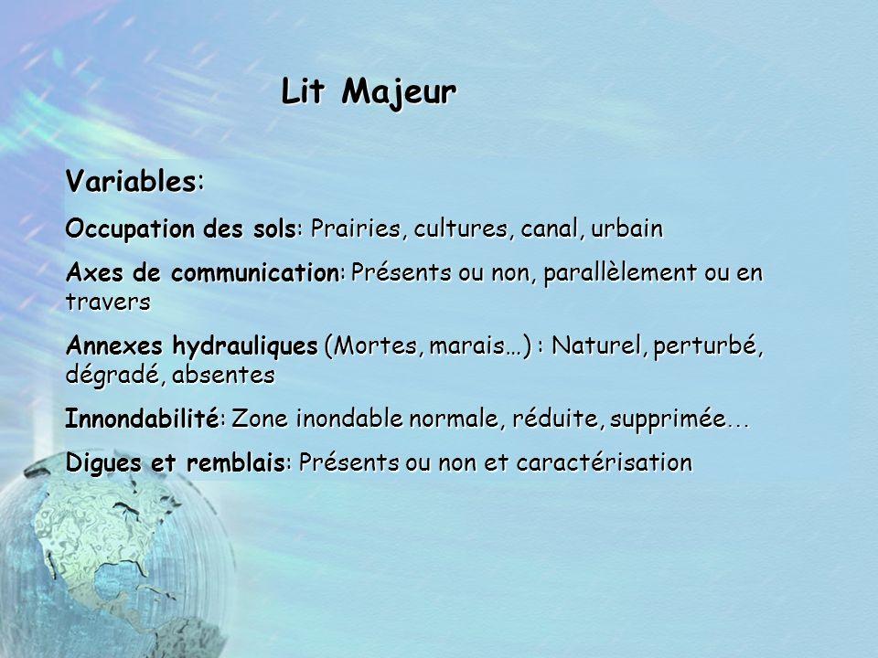 Lit Majeur Variables: Occupation des sols: Prairies, cultures, canal, urbain. Axes de communication: Présents ou non, parallèlement ou en travers.