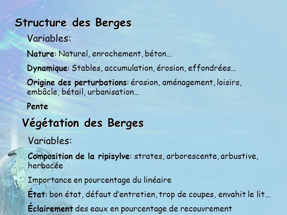 Structure des Berges Végétation des Berges Variables: Variables: