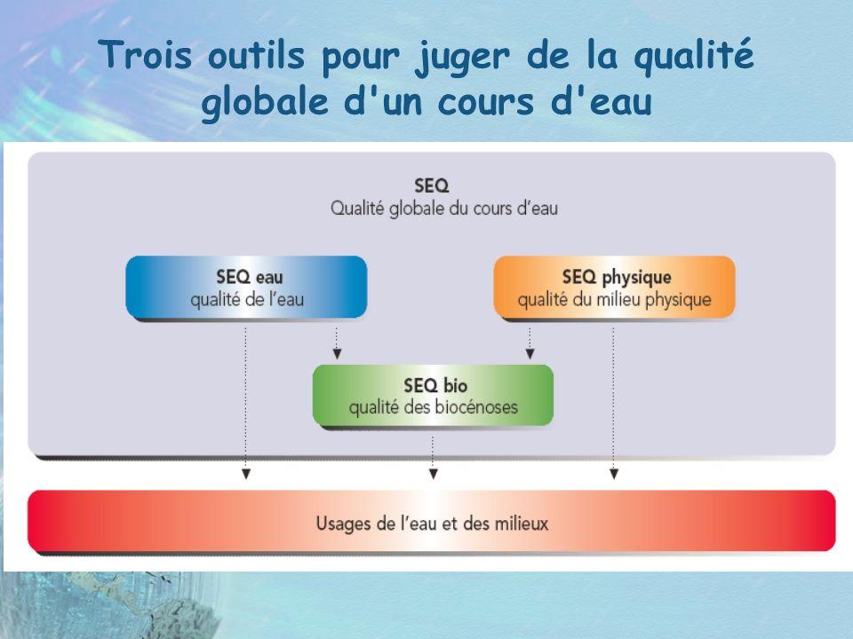Trois outils pour juger de la qualité globale d un cours d eau