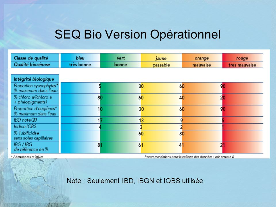 SEQ Bio Version Opérationnel