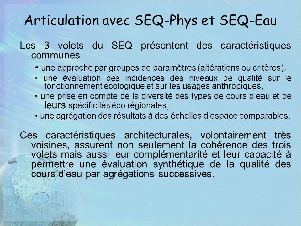 Articulation avec SEQ-Phys et SEQ-Eau