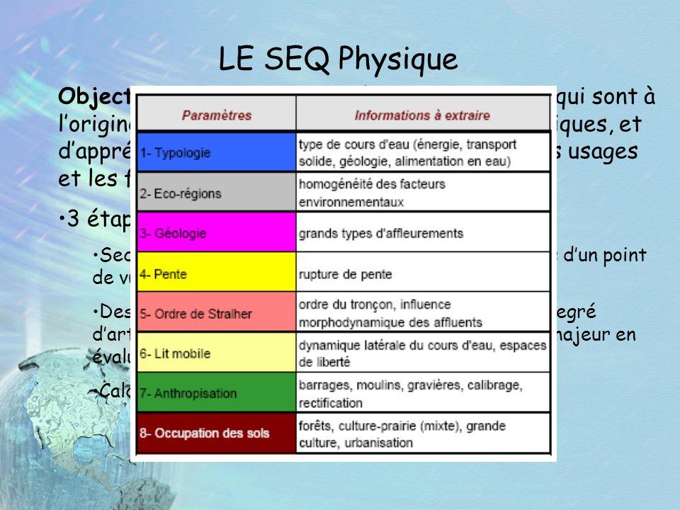 LE SEQ Physique
