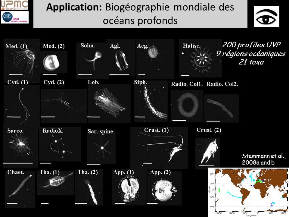 Application: Biogéographie mondiale des