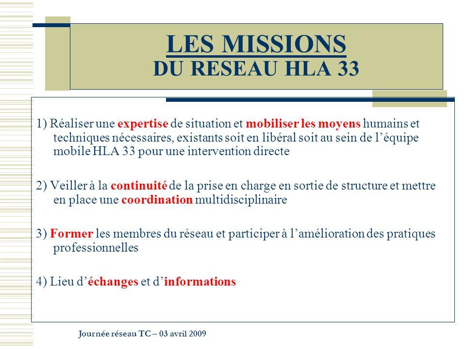 LES MISSIONS DU RESEAU HLA 33