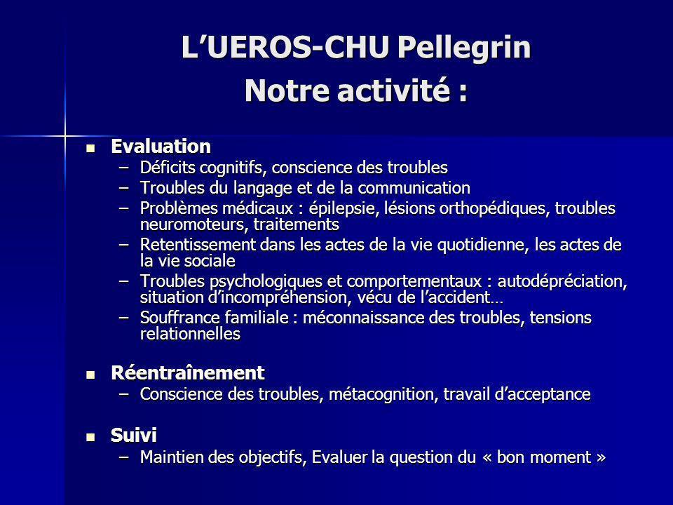 L'UEROS-CHU Pellegrin Notre activité :
