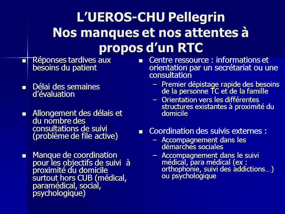 L'UEROS-CHU Pellegrin Nos manques et nos attentes à propos d'un RTC