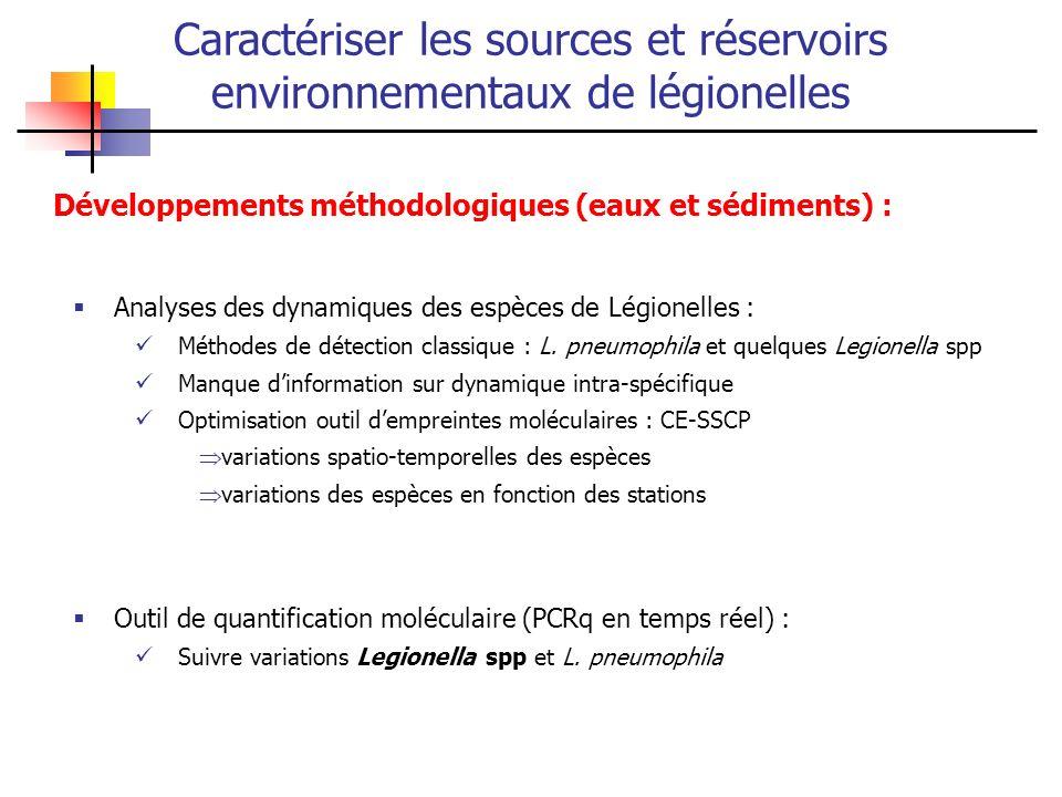 Caractériser les sources et réservoirs environnementaux de légionelles