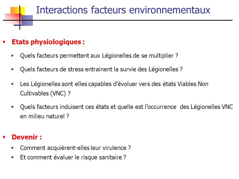 Interactions facteurs environnementaux