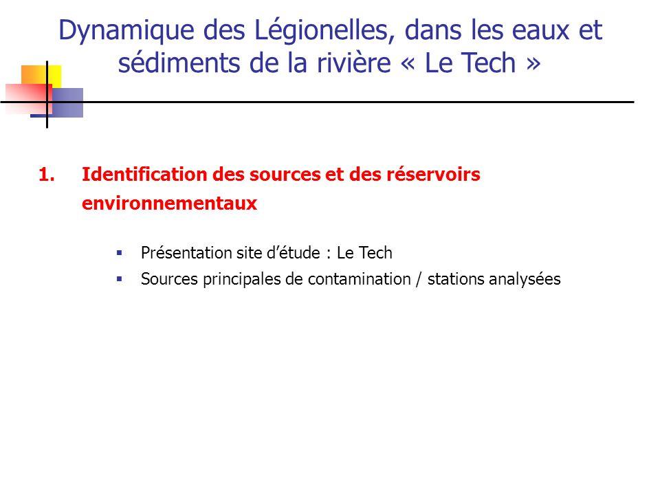 Dynamique des Légionelles, dans les eaux et sédiments de la rivière « Le Tech »