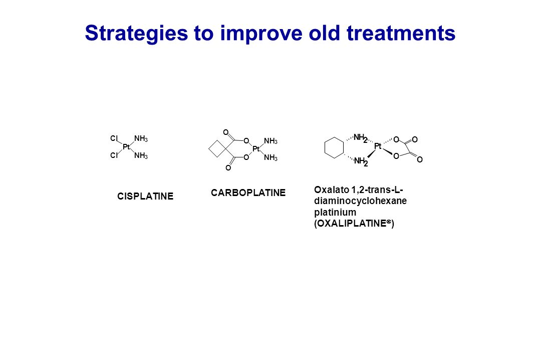 Strategies to improve old treatments
