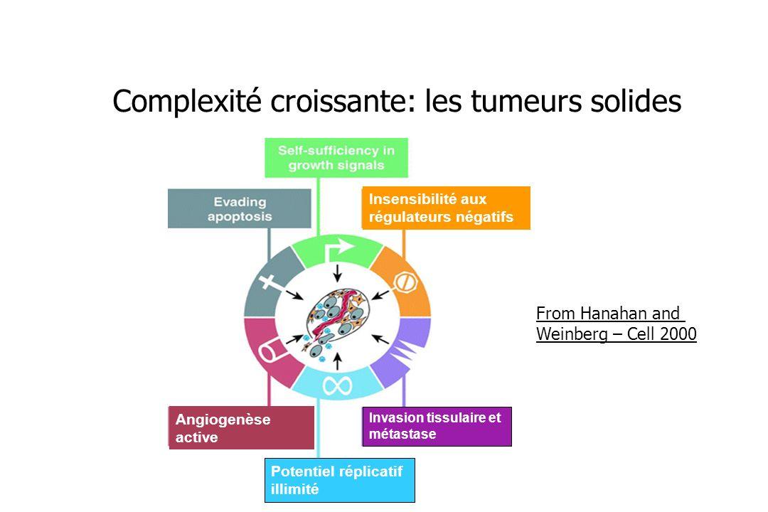 Complexité croissante: les tumeurs solides