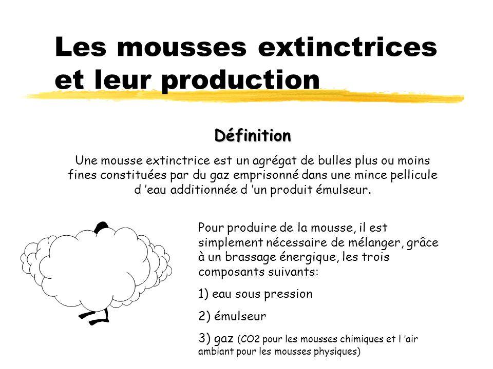 Les mousses extinctrices et leur production