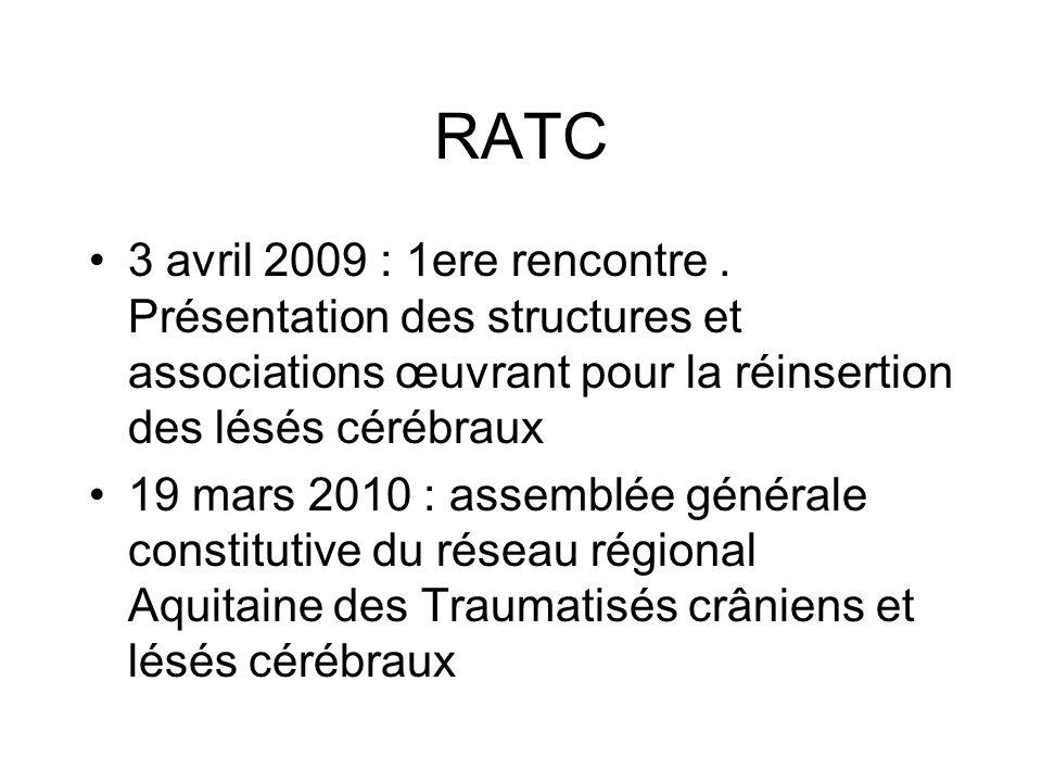 RATC 3 avril 2009 : 1ere rencontre . Présentation des structures et associations œuvrant pour la réinsertion des lésés cérébraux.