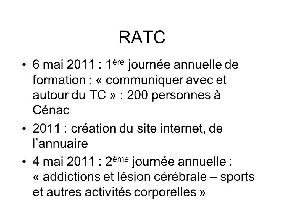 RATC 6 mai 2011 : 1ère journée annuelle de formation : « communiquer avec et autour du TC » : 200 personnes à Cénac.
