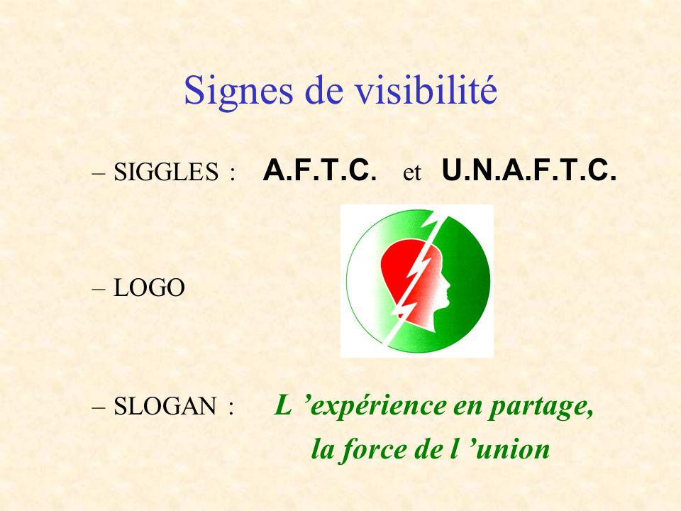 Signes de visibilité la force de l 'union
