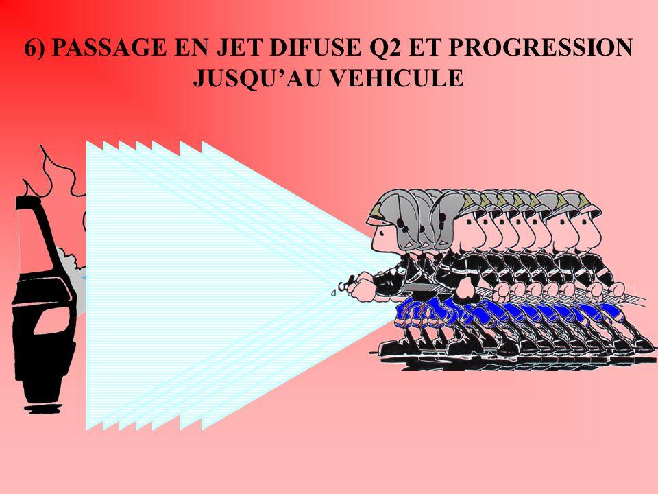6) PASSAGE EN JET DIFUSE Q2 ET PROGRESSION JUSQU'AU VEHICULE