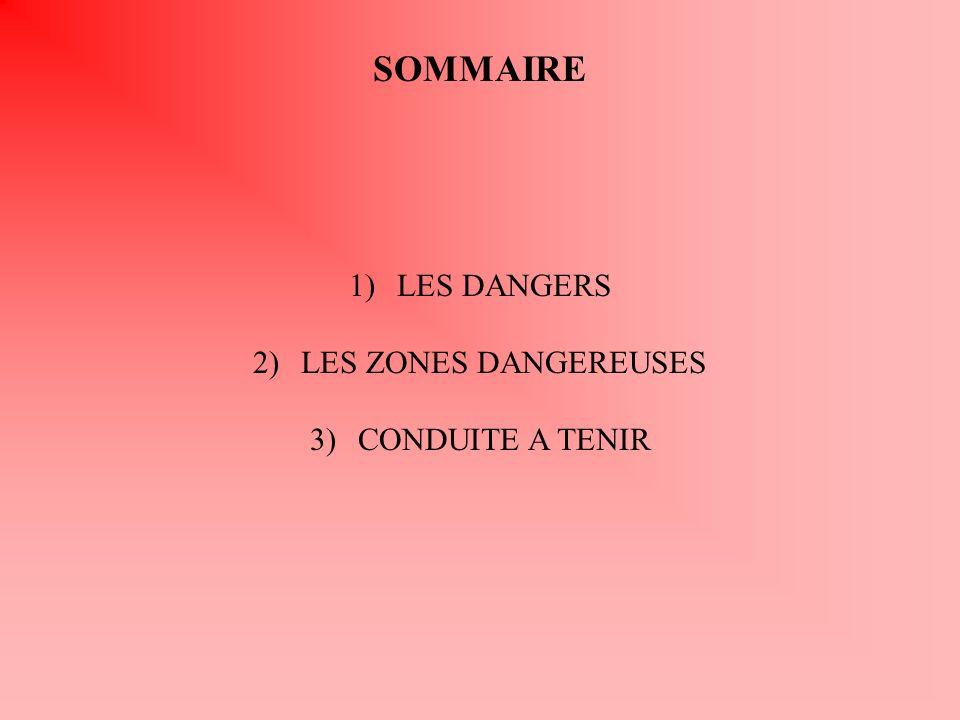 SOMMAIRE LES DANGERS LES ZONES DANGEREUSES CONDUITE A TENIR
