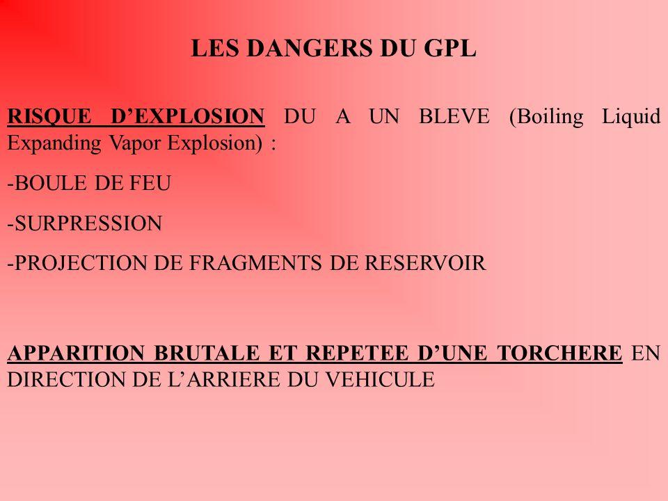 LES DANGERS DU GPL RISQUE D'EXPLOSION DU A UN BLEVE (Boiling Liquid Expanding Vapor Explosion) : BOULE DE FEU.