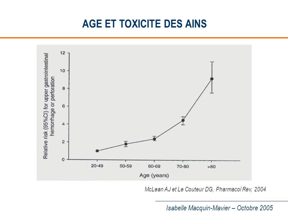 AGE ET TOXICITE DES AINS