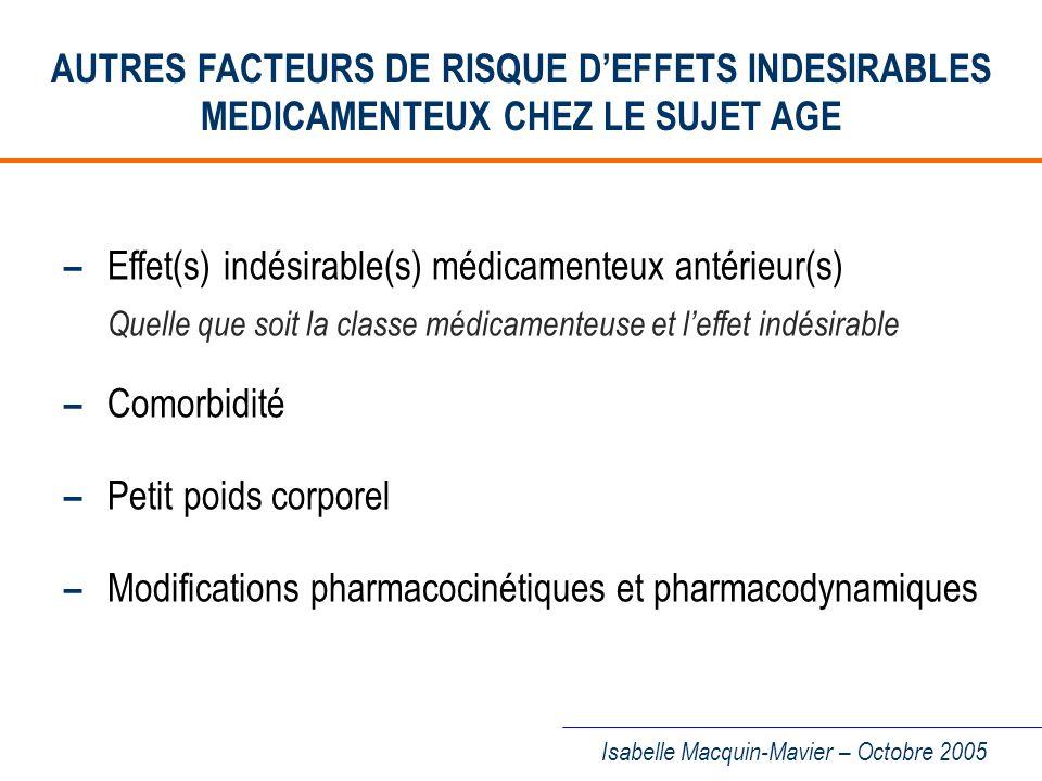 – Effet(s) indésirable(s) médicamenteux antérieur(s) – Comorbidité