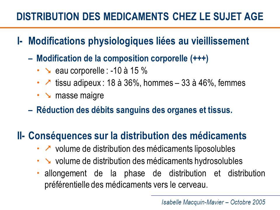 DISTRIBUTION DES MEDICAMENTS CHEZ LE SUJET AGE