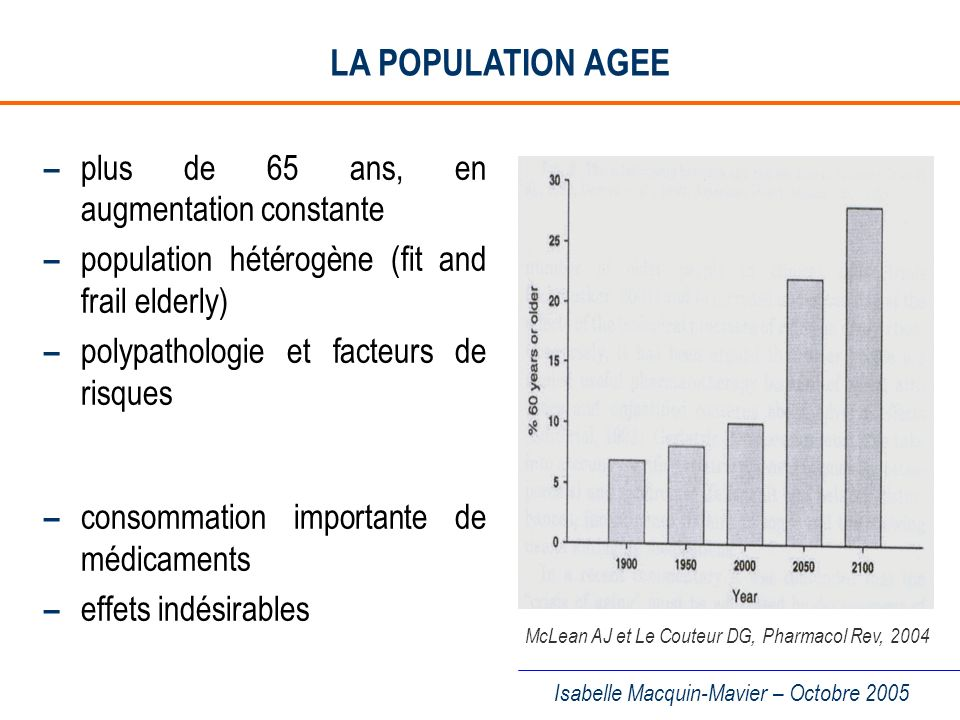 LA POPULATION AGEE – plus de 65 ans, en augmentation constante