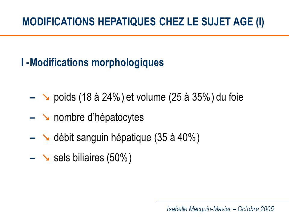 MODIFICATIONS HEPATIQUES CHEZ LE SUJET AGE (I)
