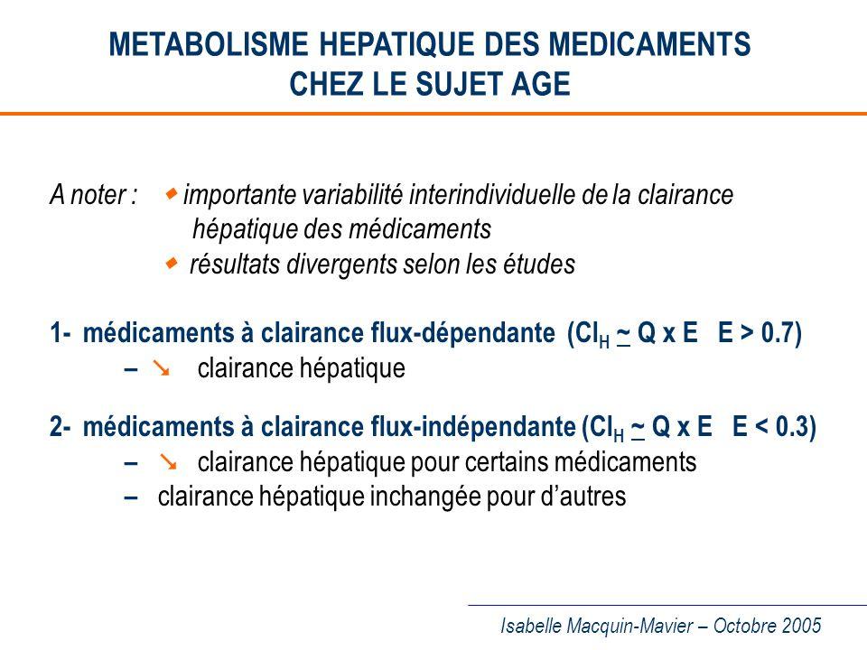 METABOLISME HEPATIQUE DES MEDICAMENTS CHEZ LE SUJET AGE