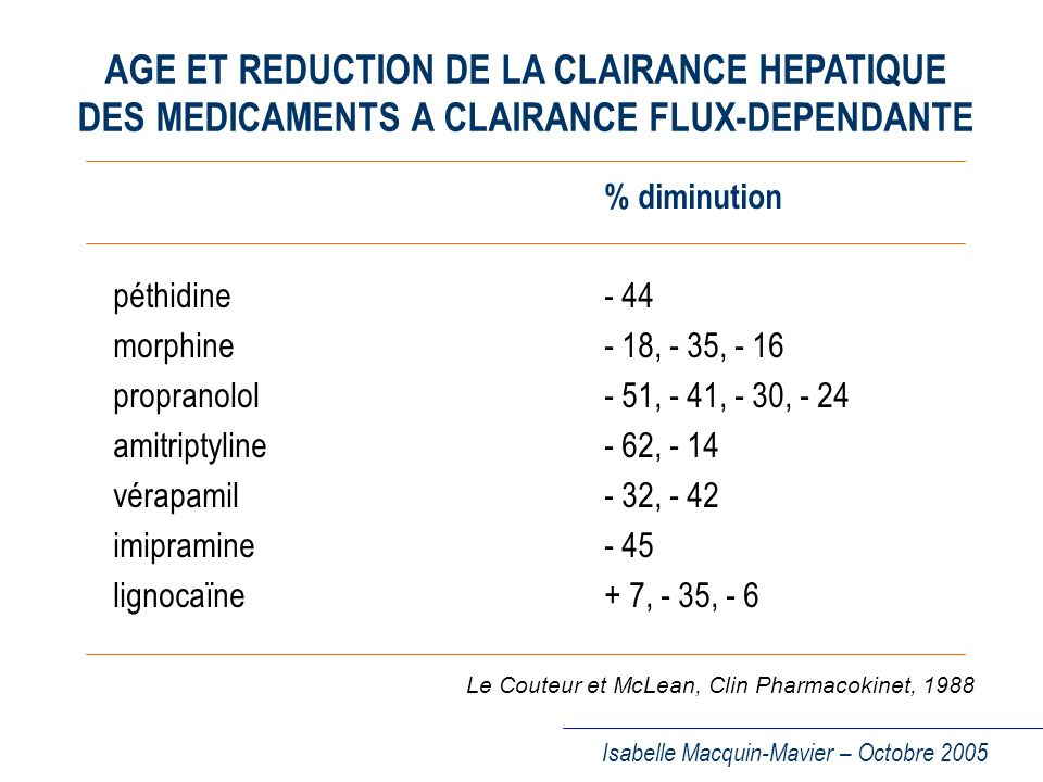 AGE ET REDUCTION DE LA CLAIRANCE HEPATIQUE DES MEDICAMENTS A CLAIRANCE FLUX-DEPENDANTE