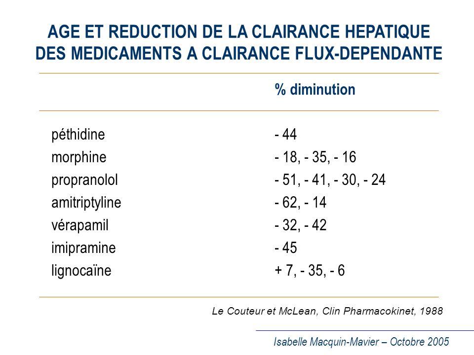 AGE ET REDUCTION DE LA CLAIRANCE HEPATIQUE DES MEDICAMENTS A CLAIRANCE FLUX-DEPENDANTE