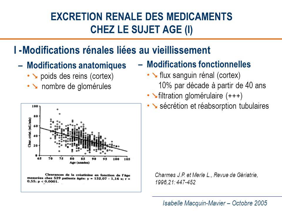 EXCRETION RENALE DES MEDICAMENTS CHEZ LE SUJET AGE (I)