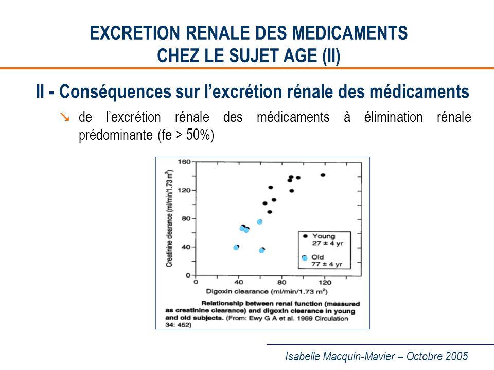 EXCRETION RENALE DES MEDICAMENTS CHEZ LE SUJET AGE (II)