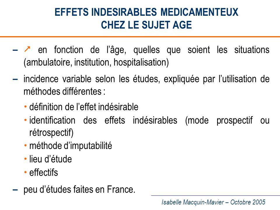 EFFETS INDESIRABLES MEDICAMENTEUX CHEZ LE SUJET AGE