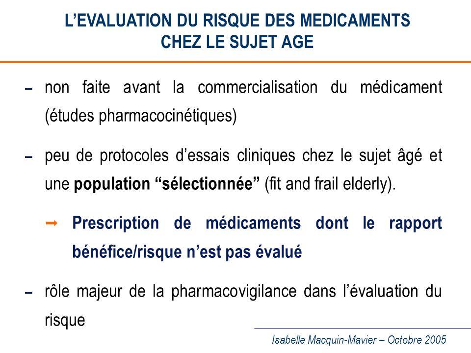 L'EVALUATION DU RISQUE DES MEDICAMENTS CHEZ LE SUJET AGE